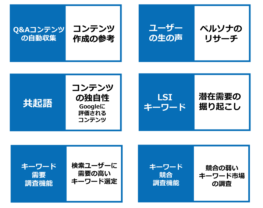 Q&A LSI Searchの機能