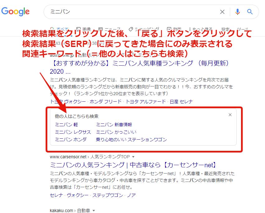 関連キーワードのうち「他の人はこちらも検索」。検索結果をクリックして戻った際に表示される。